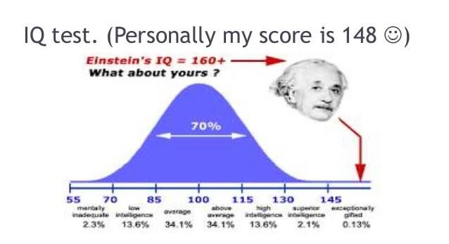 IQ 148